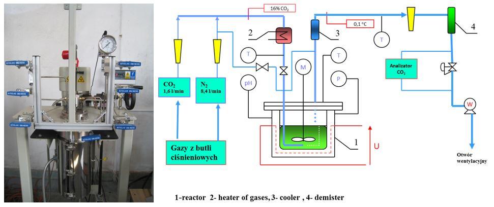 reaktor ciśnieniowy - autoklaw