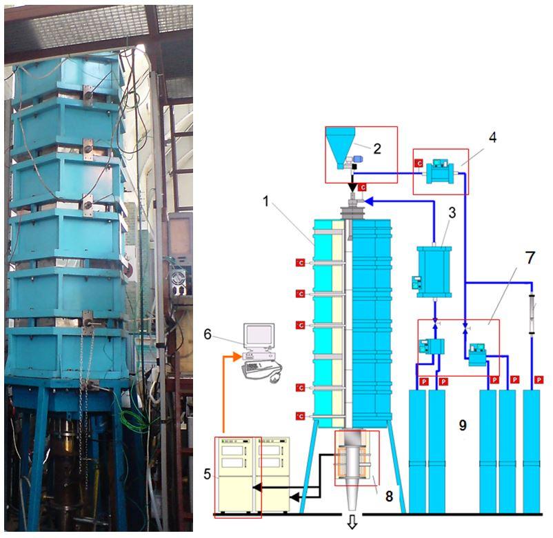 izotermiczny reaktor przepływowy