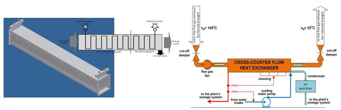 condensation of steam pt1